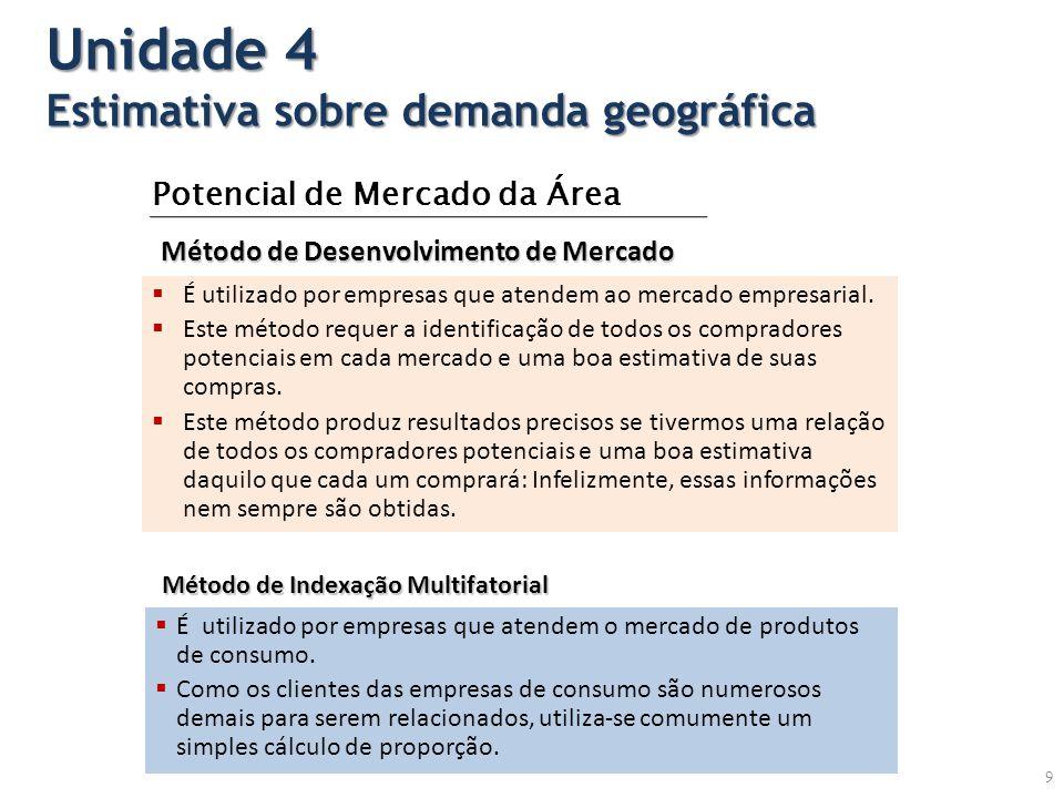 Potencial de Mercado da Área É utilizado por empresas que atendem ao mercado empresarial. Este método requer a identificação de todos os compradores p