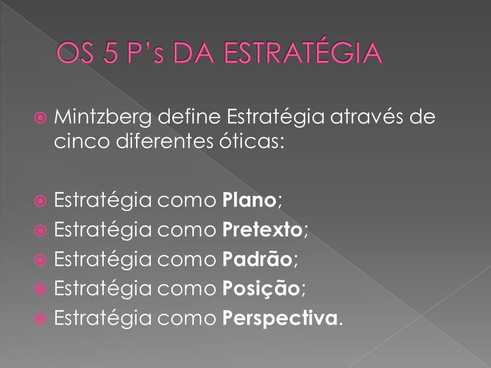 Mintzberg define Estratégia através de cinco diferentes óticas: Estratégia como Plano ; Estratégia como Pretexto ; Estratégia como Padrão ; Estratégia