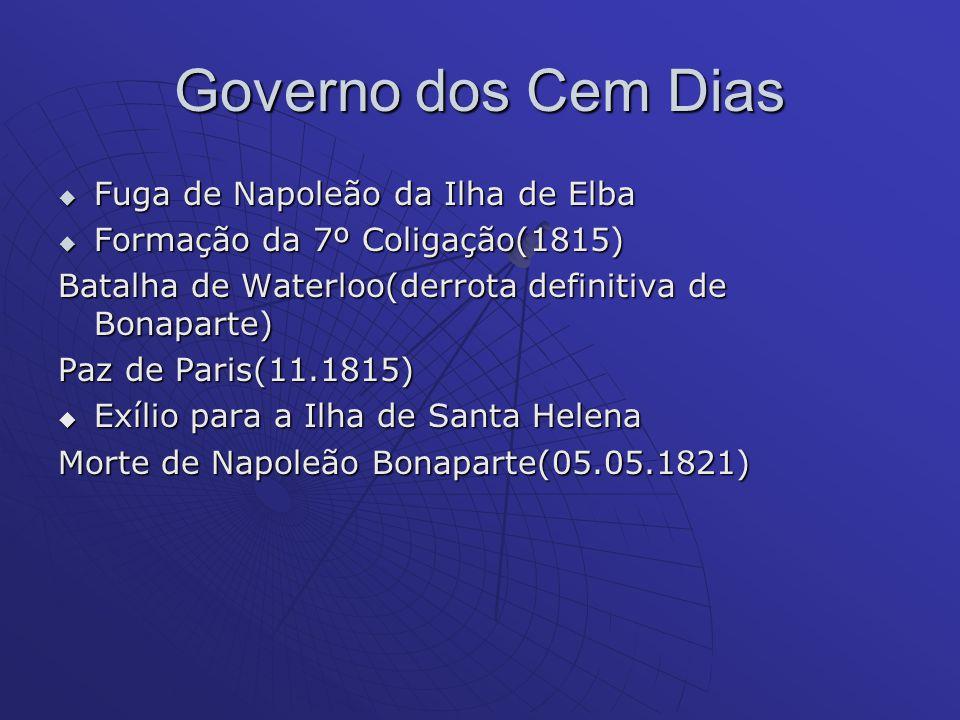 Governo dos Cem Dias Fuga de Napoleão da Ilha de Elba Fuga de Napoleão da Ilha de Elba Formação da 7º Coligação(1815) Formação da 7º Coligação(1815) B