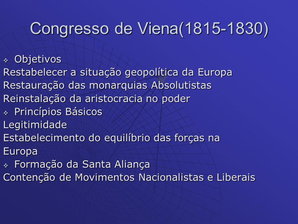 Congresso de Viena(1815-1830) Objetivos Objetivos Restabelecer a situação geopolítica da Europa Restauração das monarquias Absolutistas Reinstalação d