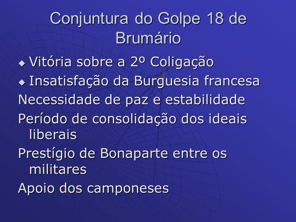 Conjuntura do Golpe 18 de Brumário Vitória sobre a 2º Coligação Vitória sobre a 2º Coligação Insatisfação da Burguesia francesa Insatisfação da Burgue
