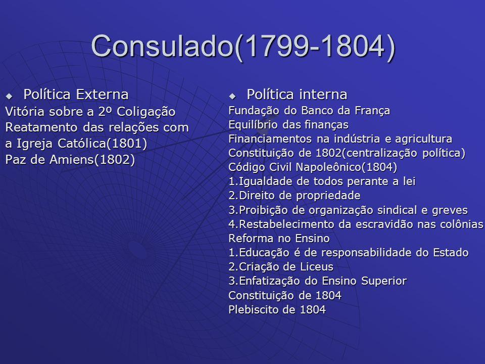 Consulado(1799-1804) Política Externa Política Externa Vitória sobre a 2º Coligação Reatamento das relações com a Igreja Católica(1801) Paz de Amiens(