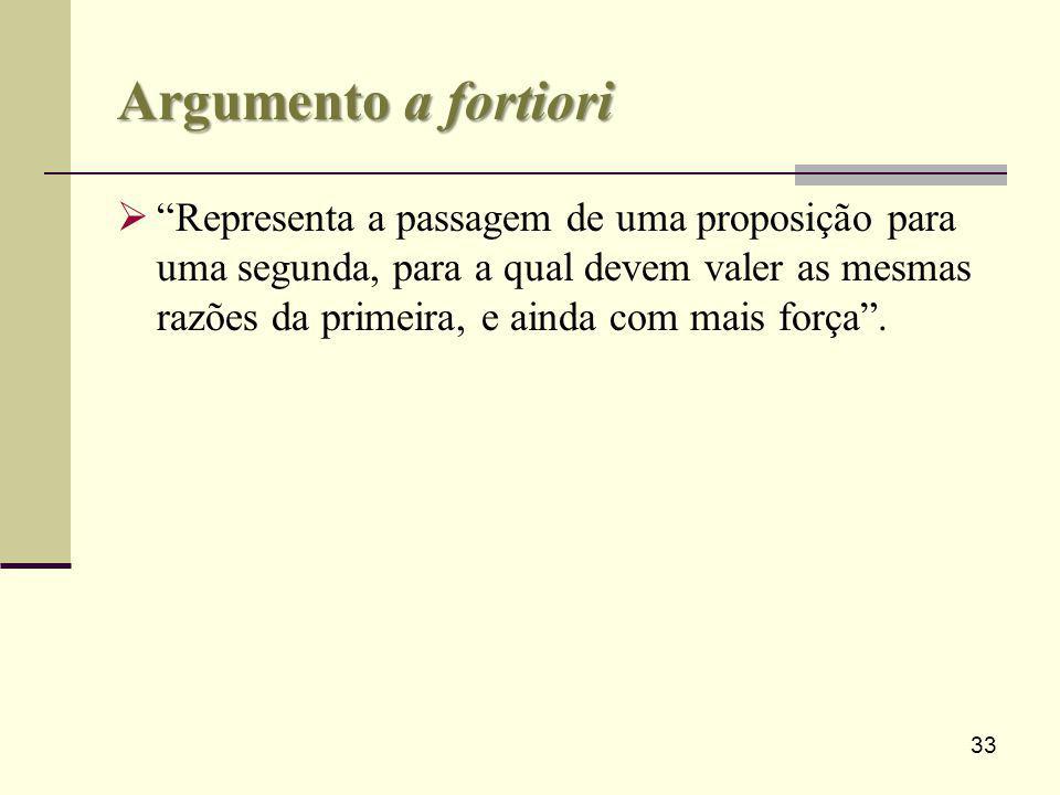 33 Argumento a fortiori Representa a passagem de uma proposição para uma segunda, para a qual devem valer as mesmas razões da primeira, e ainda com ma