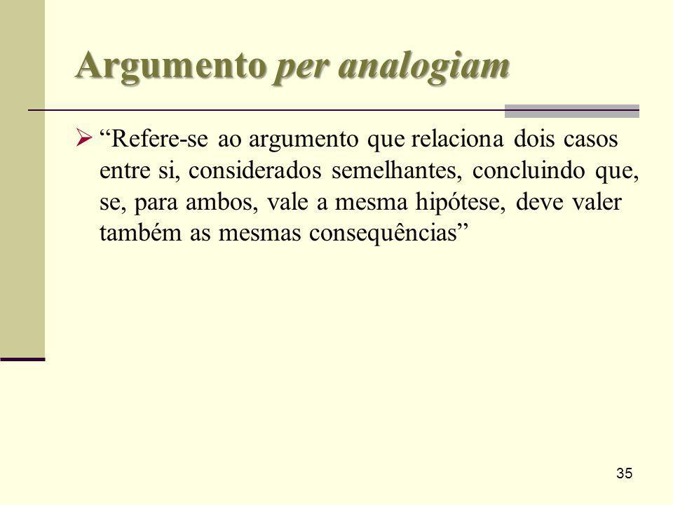 35 Argumento per analogiam Refere-se ao argumento que relaciona dois casos entre si, considerados semelhantes, concluindo que, se, para ambos, vale a