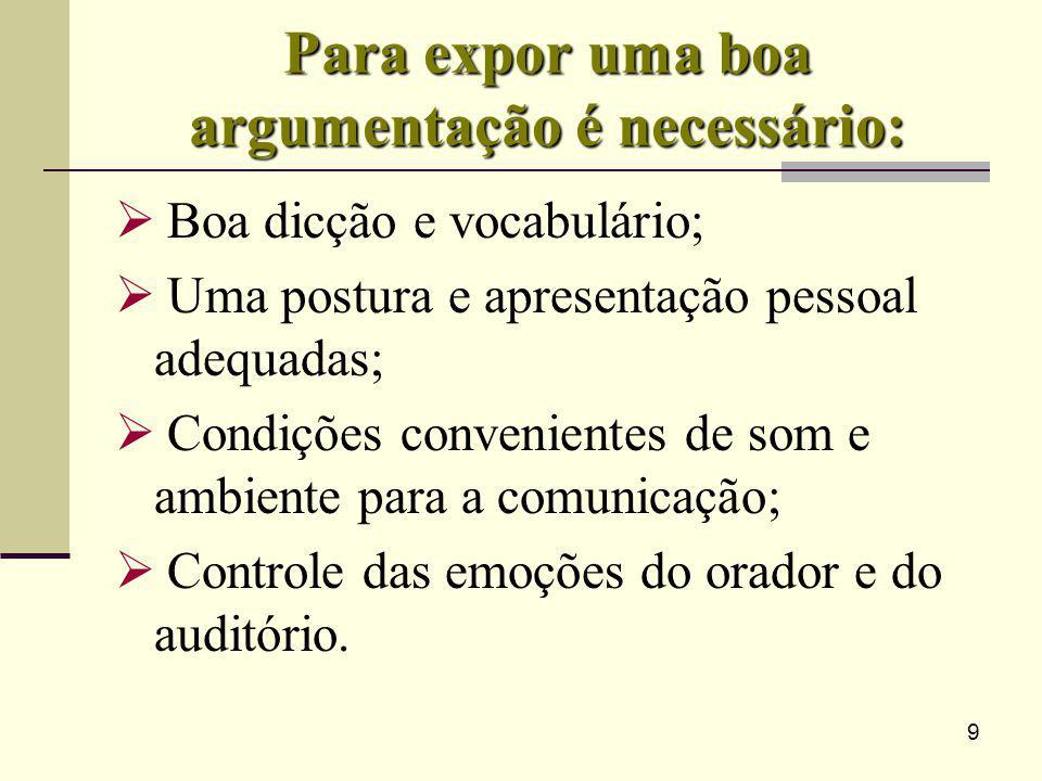 9 Para expor uma boa argumentação é necessário: Boa dicção e vocabulário; Uma postura e apresentação pessoal adequadas; Condições convenientes de som