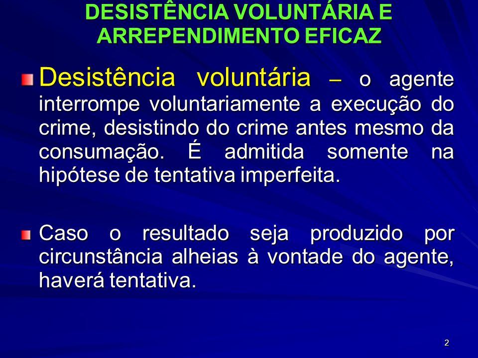 2 DESISTÊNCIA VOLUNTÁRIA E ARREPENDIMENTO EFICAZ Desistência voluntária – o agente interrompe voluntariamente a execução do crime, desistindo do crime