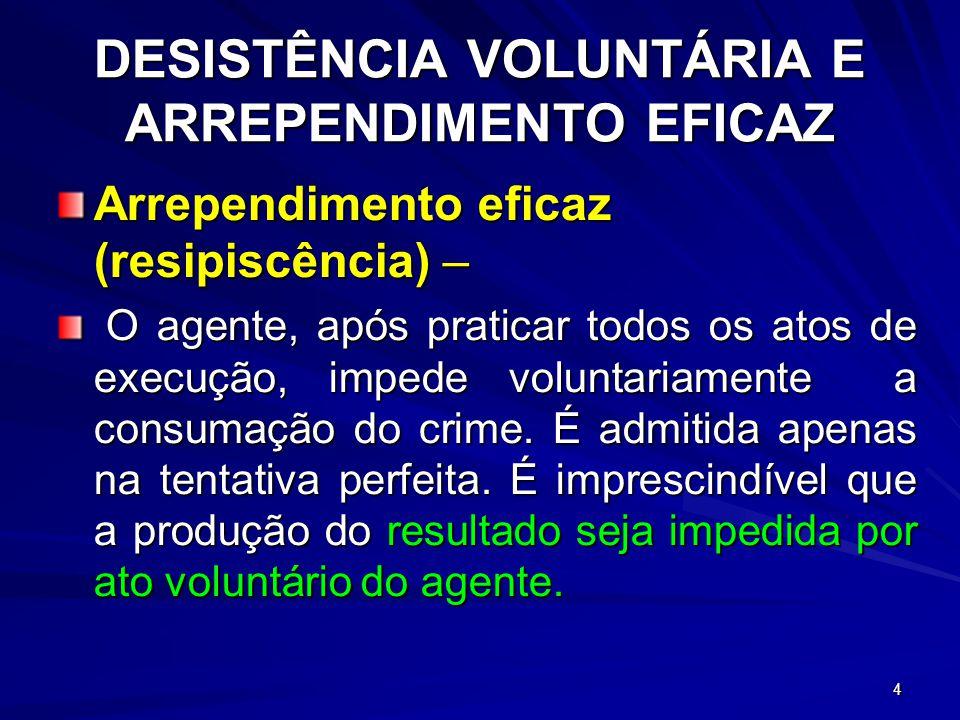 4 DESISTÊNCIA VOLUNTÁRIA E ARREPENDIMENTO EFICAZ Arrependimento eficaz (resipiscência) – O agente, após praticar todos os atos de execução, impede vol