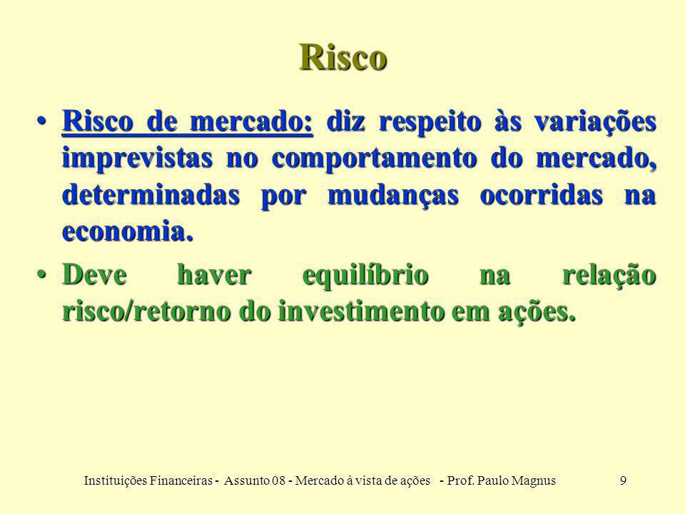 9Instituições Financeiras - Assunto 08 - Mercado à vista de ações - Prof. Paulo Magnus Risco Risco de mercado: diz respeito às variações imprevistas n