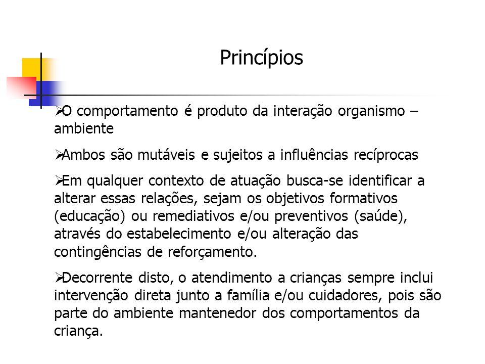 O comportamento é produto da interação organismo – ambiente Ambos são mutáveis e sujeitos a influências recíprocas Em qualquer contexto de atuação bus