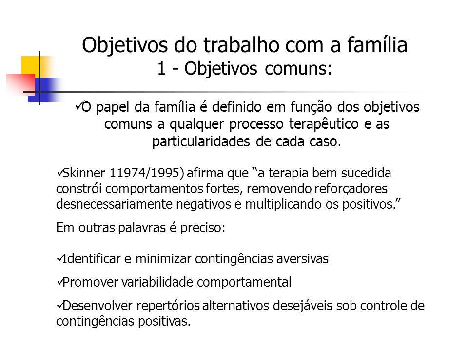 O papel da família é definido em função dos objetivos comuns a qualquer processo terapêutico e as particularidades de cada caso. Skinner 11974/1995) a