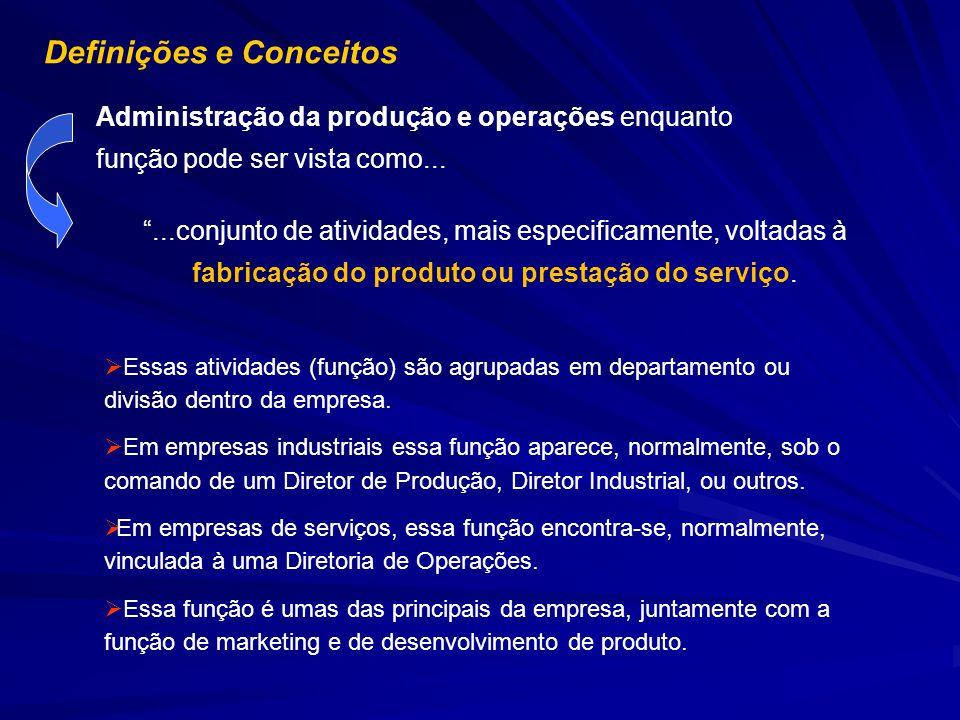 Administração da produção e operações enquanto função pode ser vista como......conjunto de atividades, mais especificamente, voltadas à fabricação do