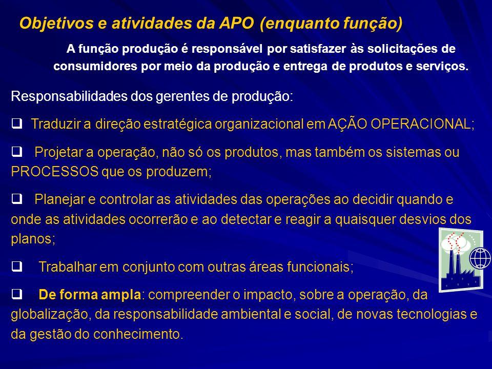 Objetivos e atividades da APO (enquanto função) Responsabilidades dos gerentes de produção: Traduzir a direção estratégica organizacional em AÇÃO OPER