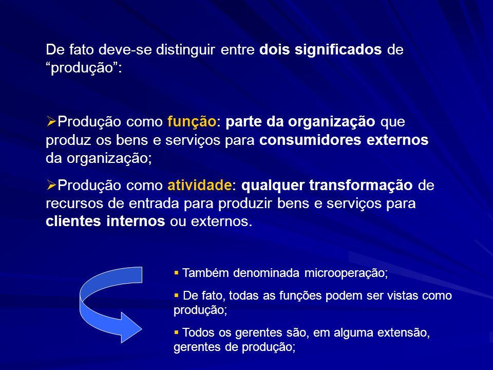 De fato deve-se distinguir entre dois significados deprodução: Produção como função: parte da organização que produz os bens e serviços para consumido
