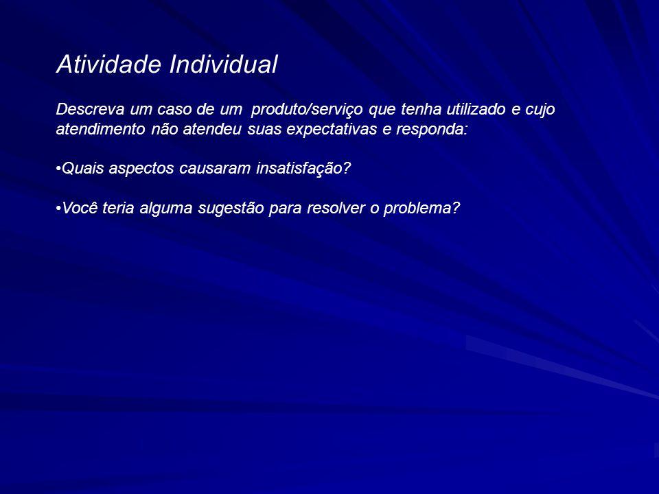 Atividade Individual Descreva um caso de um produto/serviço que tenha utilizado e cujo atendimento não atendeu suas expectativas e responda: Quais aspectos causaram insatisfação.