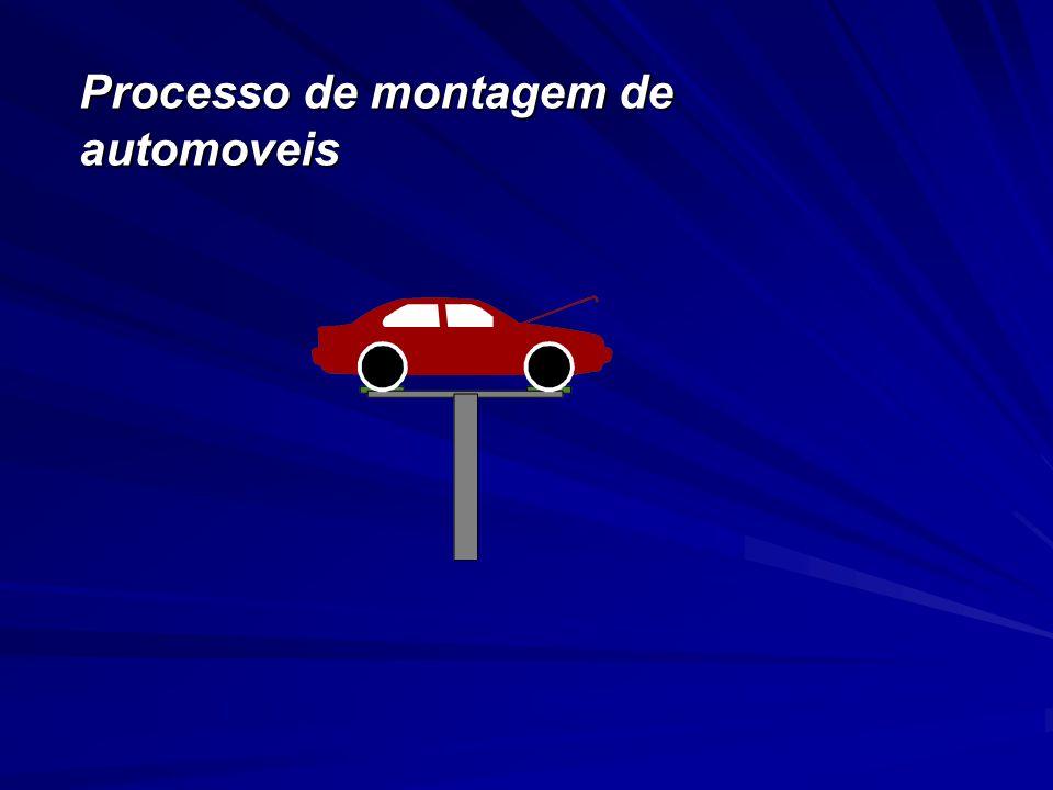 Processo de montagem de automoveis