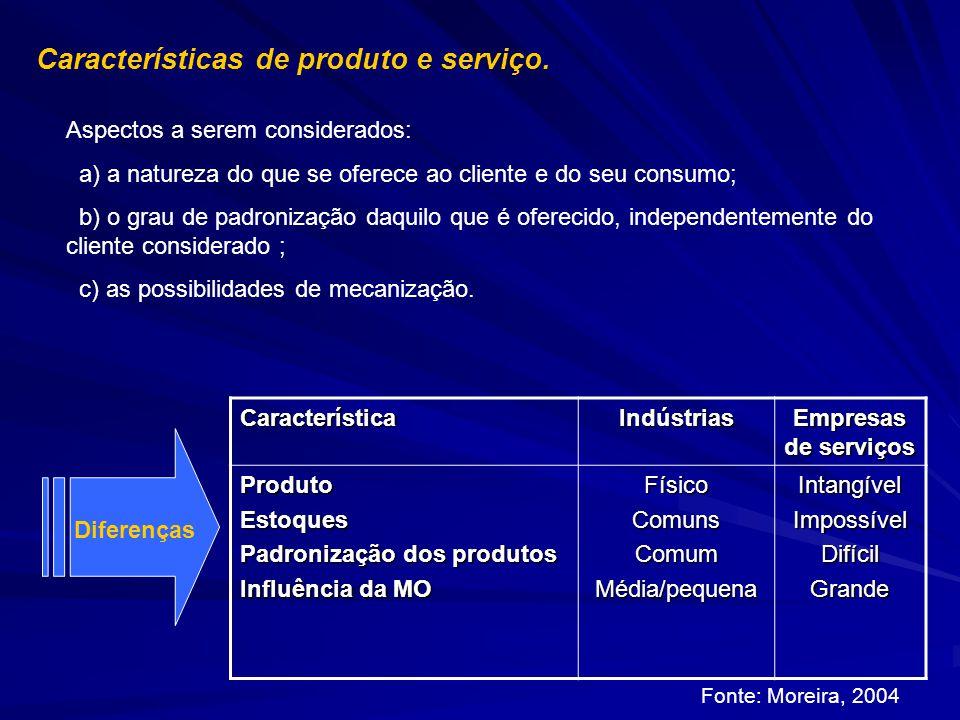 Características de produto e serviço. CaracterísticaIndústrias Empresas de serviços ProdutoEstoques Padronização dos produtos Influência da MO FísicoC