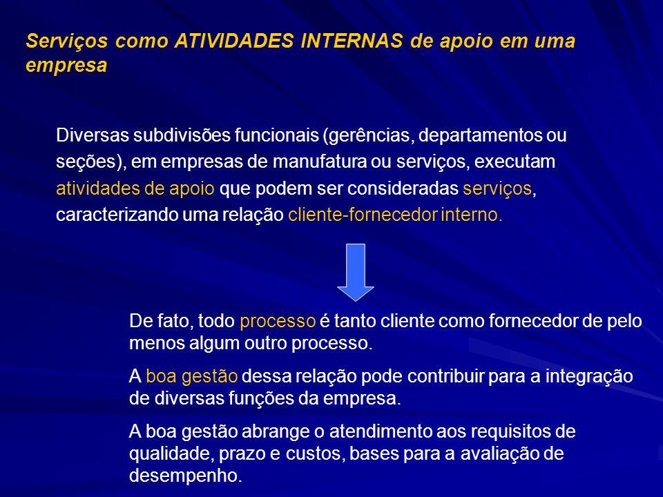 Serviços como ATIVIDADES INTERNAS de apoio em uma empresa De fato, todo processo é tanto cliente como fornecedor de pelo menos algum outro processo. A