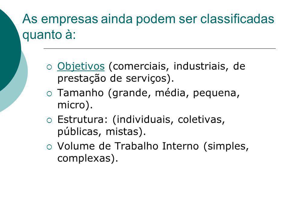 As empresas ainda podem ser classificadas quanto à: Objetivos (comerciais, industriais, de prestação de serviços). Objetivos Tamanho (grande, média, p