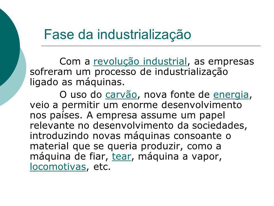 Fase da industrialização Com a revolução industrial, as empresas sofreram um processo de industrialização ligado as máquinas.revolução industrial O us