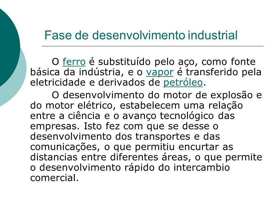 Fase de desenvolvimento industrial O ferro é substituído pelo aço, como fonte básica da indústria, e o vapor é transferido pela eletricidade e derivad