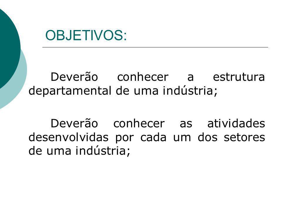 OBJETIVOS: Deverão conhecer a estrutura departamental de uma indústria; Deverão conhecer as atividades desenvolvidas por cada um dos setores de uma in