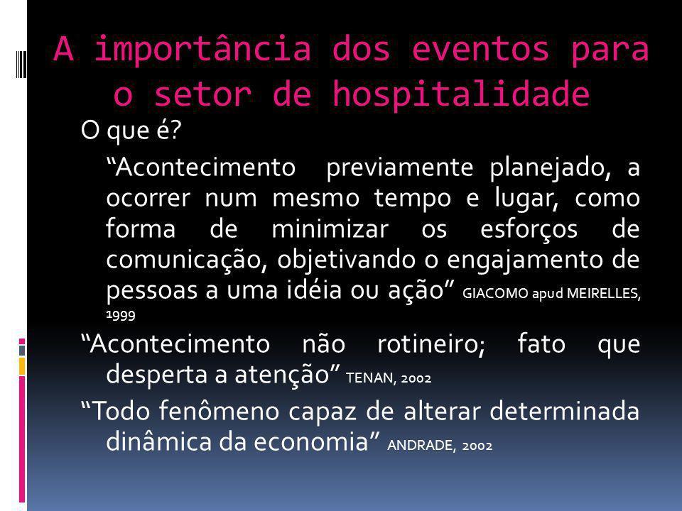 A importância dos eventos para o setor de hospitalidade O que é? Acontecimento previamente planejado, a ocorrer num mesmo tempo e lugar, como forma de