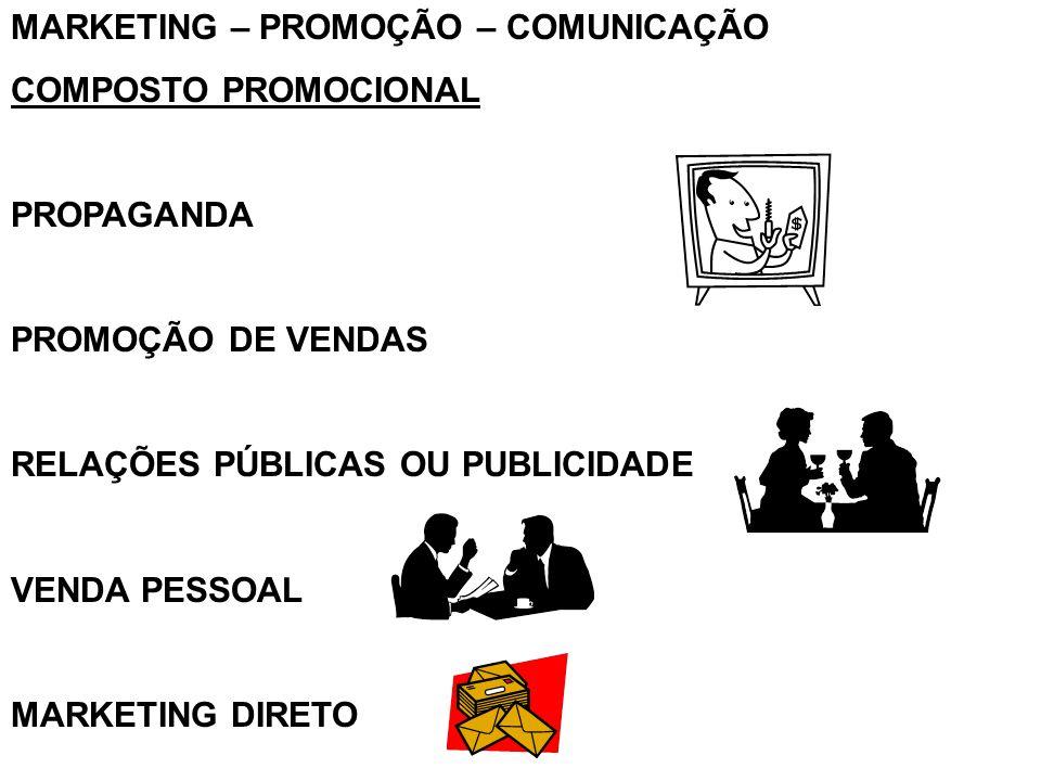 MARKETING – PROMOÇÃO – COMUNICAÇÃO COMPOSTO PROMOCIONAL PROPAGANDA PROMOÇÃO DE VENDAS RELAÇÕES PÚBLICAS OU PUBLICIDADE VENDA PESSOAL MARKETING DIRETO