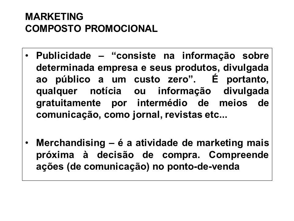 MARKETING COMPOSTO PROMOCIONAL Publicidade – consiste na informação sobre determinada empresa e seus produtos, divulgada ao público a um custo zero. É