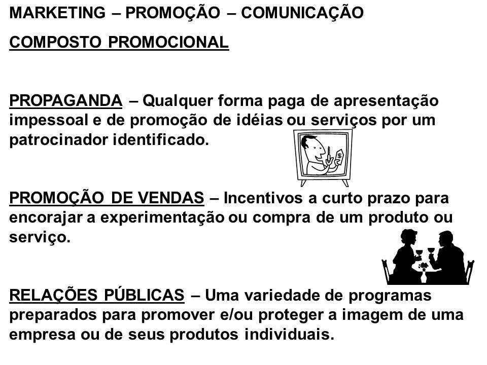 MARKETING – PROMOÇÃO – COMUNICAÇÃO COMPOSTO PROMOCIONAL PROPAGANDA – Qualquer forma paga de apresentação impessoal e de promoção de idéias ou serviços