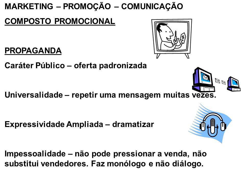 MARKETING – PROMOÇÃO – COMUNICAÇÃO COMPOSTO PROMOCIONAL PROPAGANDA Caráter Público – oferta padronizada Universalidade – repetir uma mensagem muitas v