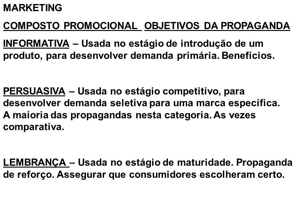 MARKETING COMPOSTO PROMOCIONAL OBJETIVOS DA PROPAGANDA INFORMATIVA – Usada no estágio de introdução de um produto, para desenvolver demanda primária.