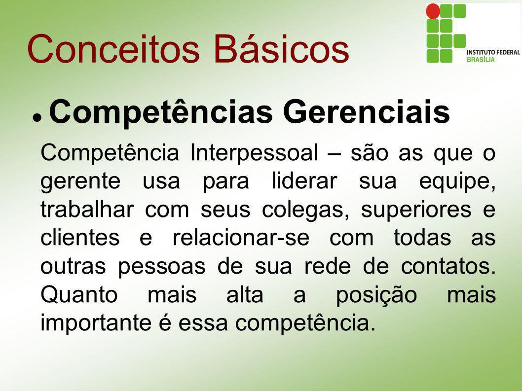 Conceitos Básicos Competências Gerenciais Competência Interpessoal – são as que o gerente usa para liderar sua equipe, trabalhar com seus colegas, sup