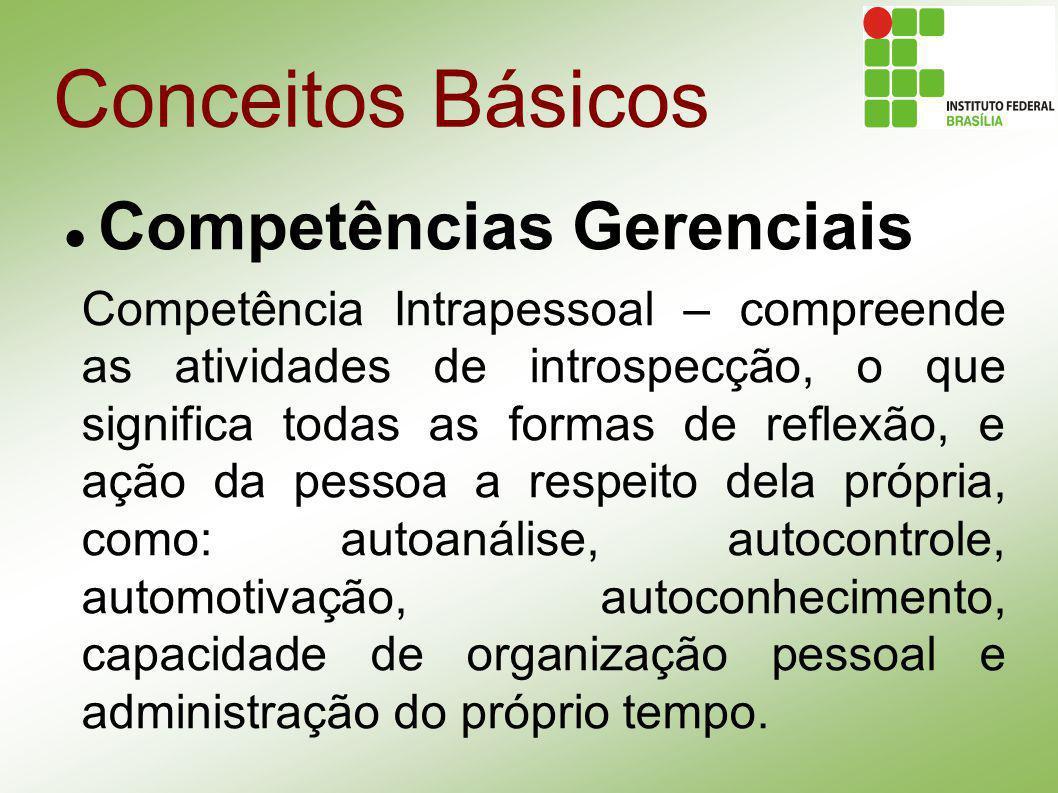 Conceitos Básicos Competências Gerenciais Competência Intrapessoal – compreende as atividades de introspecção, o que significa todas as formas de refl