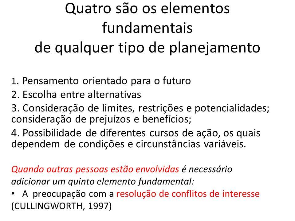Quatro são os elementos fundamentais de qualquer tipo de planejamento 1. Pensamento orientado para o futuro 2. Escolha entre alternativas 3. Considera