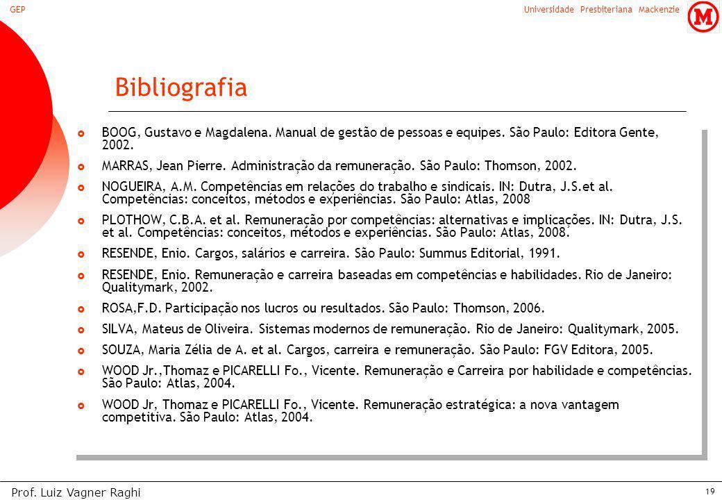 Universidade Presbiteriana MackenzieGEP Prof. Luiz Vagner Raghi 19 Bibliografia BOOG, Gustavo e Magdalena. Manual de gestão de pessoas e equipes. São