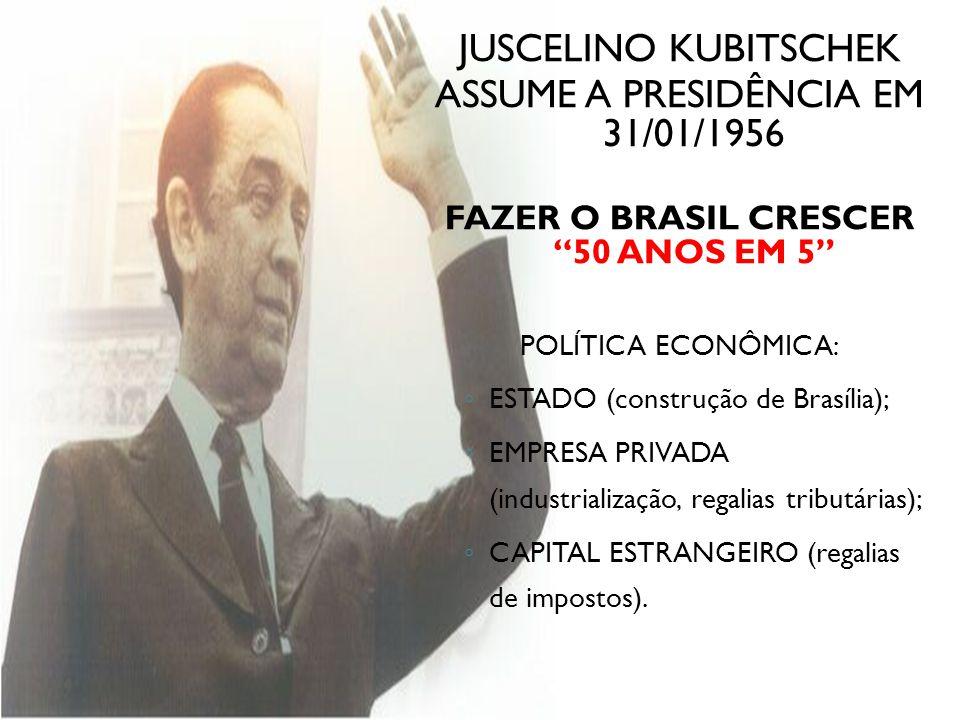 JUSCELINO KUBITSCHEK ASSUME A PRESIDÊNCIA EM 31/01/1956 FAZER O BRASIL CRESCER 50 ANOS EM 5 POLÍTICA ECONÔMICA: ESTADO (construção de Brasília); EMPRE