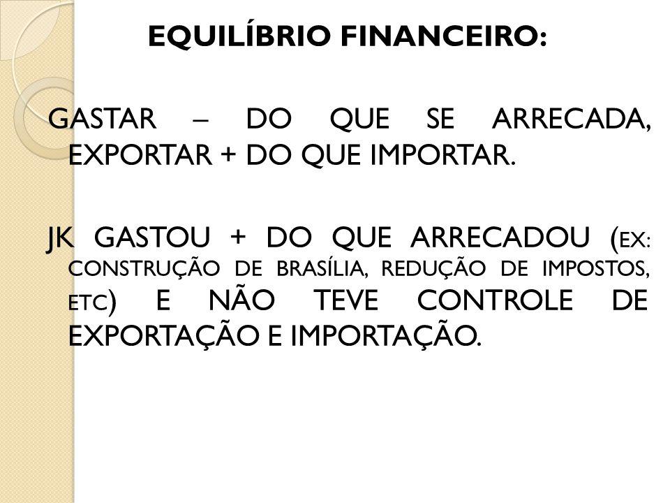 EQUILÍBRIO FINANCEIRO: GASTAR – DO QUE SE ARRECADA, EXPORTAR + DO QUE IMPORTAR. JK GASTOU + DO QUE ARRECADOU ( EX: CONSTRUÇÃO DE BRASÍLIA, REDUÇÃO DE