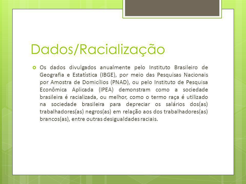 Dados/Racialização Os dados divulgados anualmente pelo Instituto Brasileiro de Geografia e Estatística (IBGE), por meio das Pesquisas Nacionais por Am