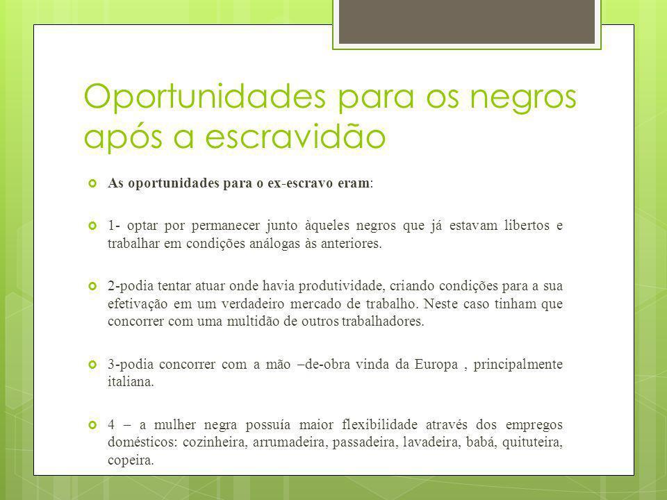 Oportunidades para os negros após a escravidão As oportunidades para o ex-escravo eram: 1- optar por permanecer junto àqueles negros que já estavam li