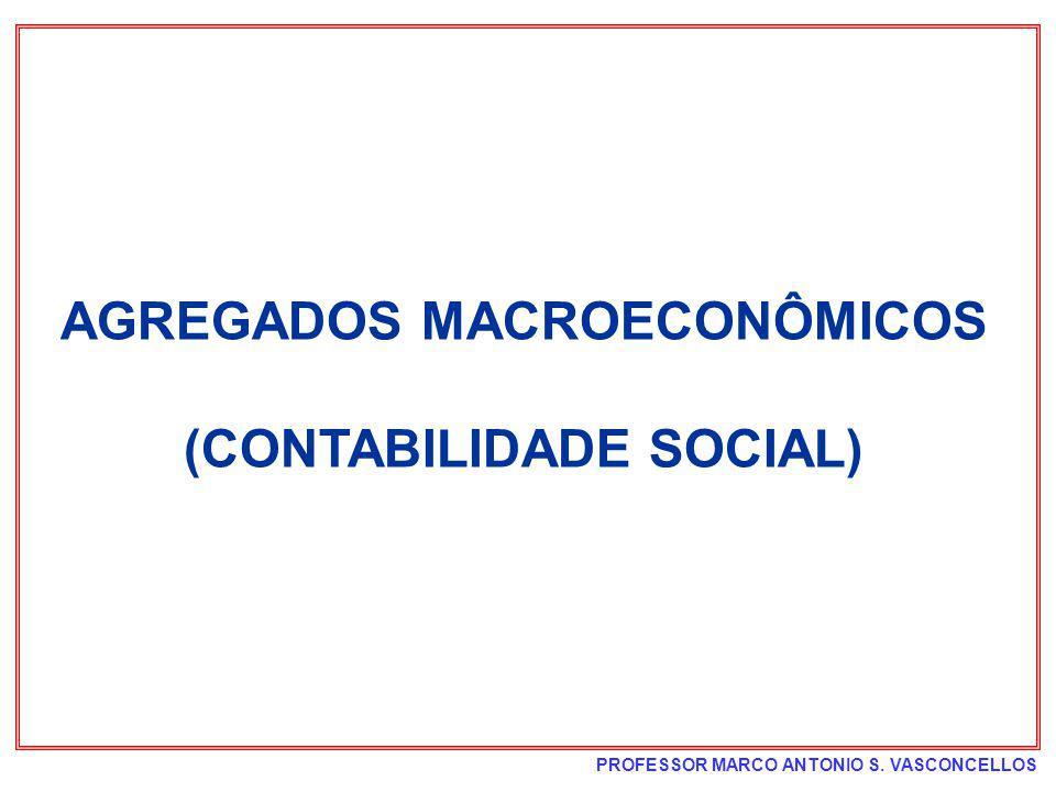 PROFESSOR MARCO ANTONIO S. VASCONCELLOS AGREGADOS MACROECONÔMICOS (CONTABILIDADE SOCIAL)
