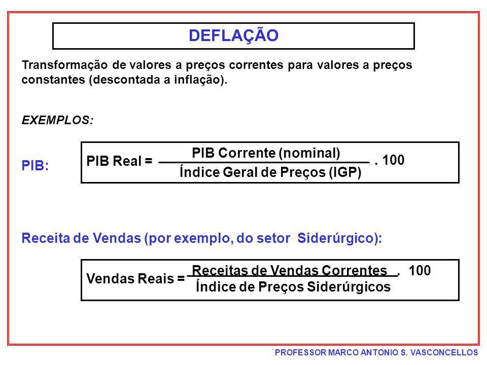 PROFESSOR MARCO ANTONIO S. VASCONCELLOS DEFLAÇÃO Transformação de valores a preços correntes para valores a preços constantes (descontada a inflação).
