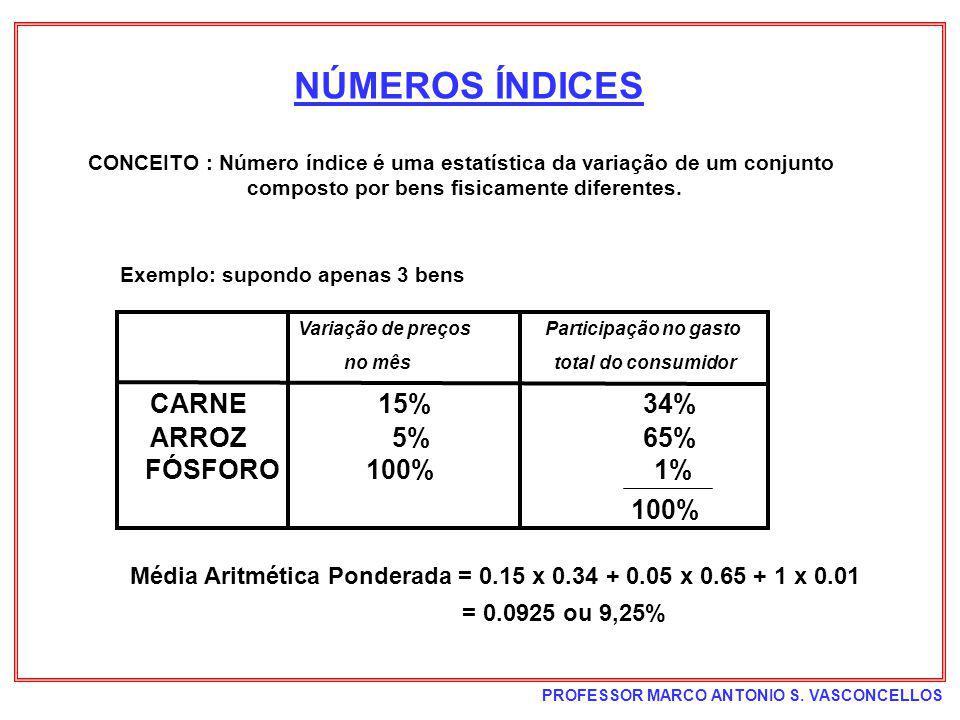 PROFESSOR MARCO ANTONIO S. VASCONCELLOS NÚMEROS ÍNDICES CONCEITO : Número índice é uma estatística da variação de um conjunto composto por bens fisica