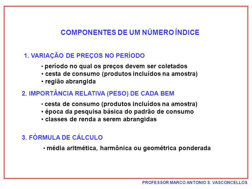 PROFESSOR MARCO ANTONIO S. VASCONCELLOS COMPONENTES DE UM NÚMERO ÍNDICE 1. VARIAÇÃO DE PREÇOS NO PERÍODO período no qual os preços devem ser coletados