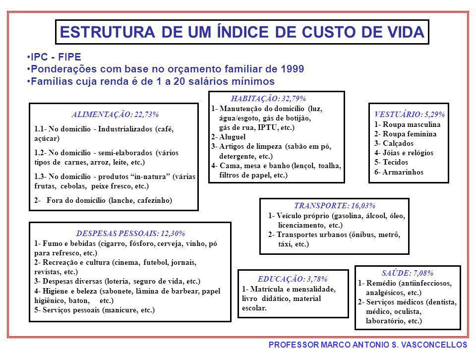 PROFESSOR MARCO ANTONIO S. VASCONCELLOS EDUCAÇÃO: 3,78% 1- Matrícula e mensalidade, livro didático, material escolar. SAÚDE: 7,08% 1- Remédio (antiinf