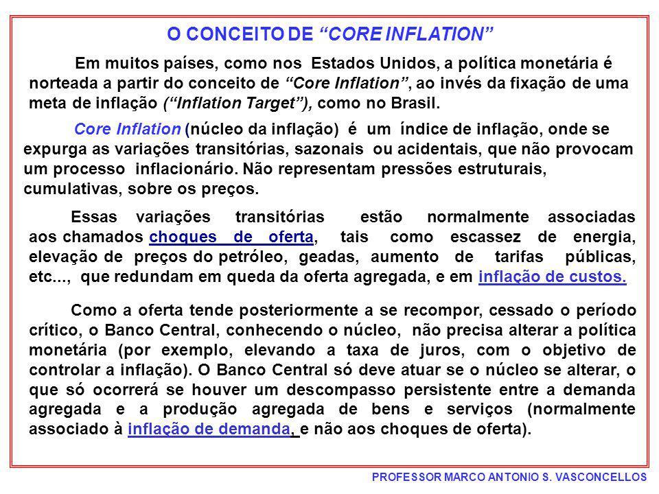 PROFESSOR MARCO ANTONIO S. VASCONCELLOS O CONCEITO DE CORE INFLATION Como a oferta tende posteriormente a se recompor, cessado o período crítico, o Ba