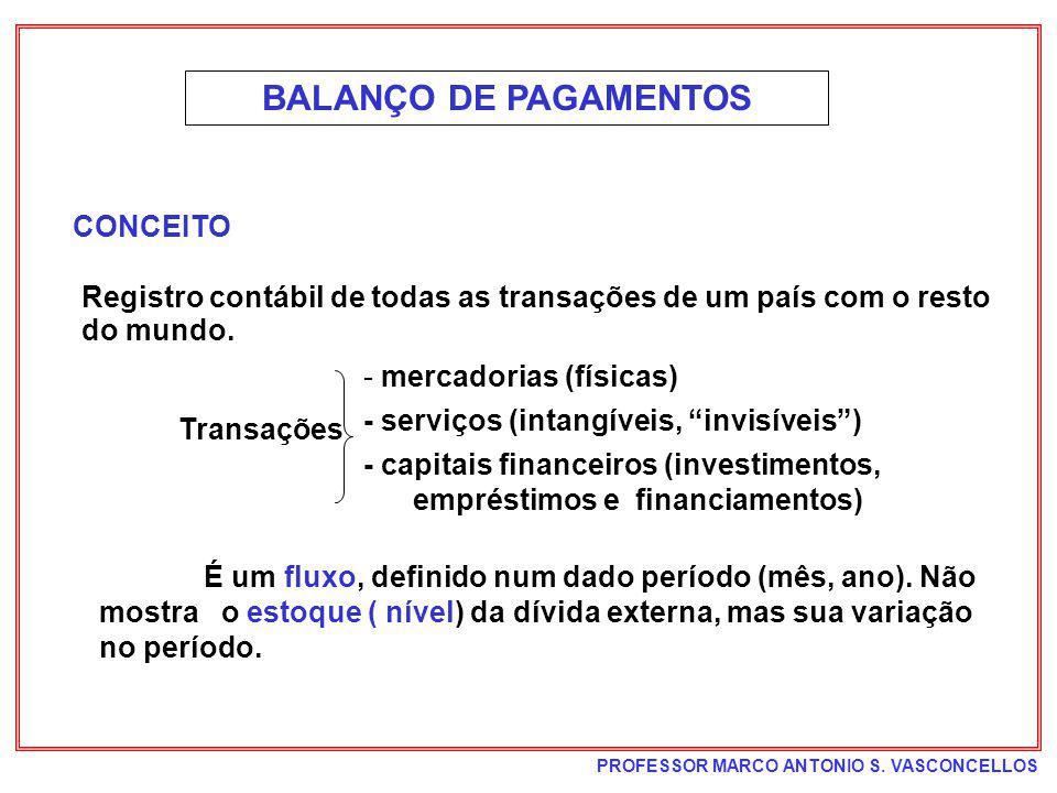 PROFESSOR MARCO ANTONIO S. VASCONCELLOS BALANÇO DE PAGAMENTOS CONCEITO Registro contábil de todas as transações de um país com o resto - mercadorias (
