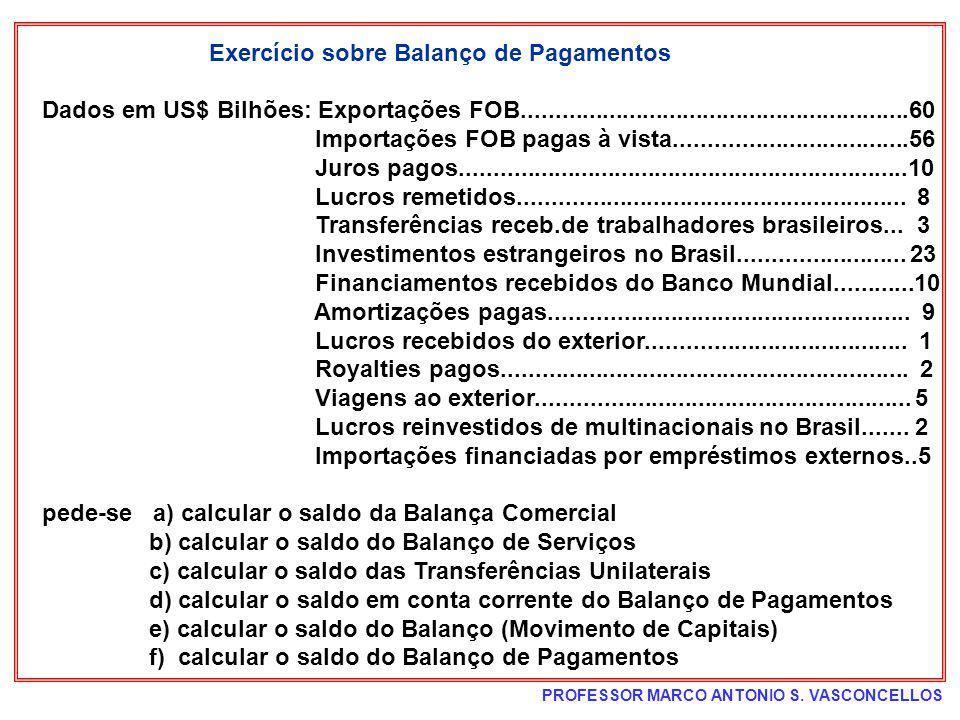 PROFESSOR MARCO ANTONIO S. VASCONCELLOS Exercício sobre Balanço de Pagamentos Dados em US$ Bilhões: Exportações FOB...................................