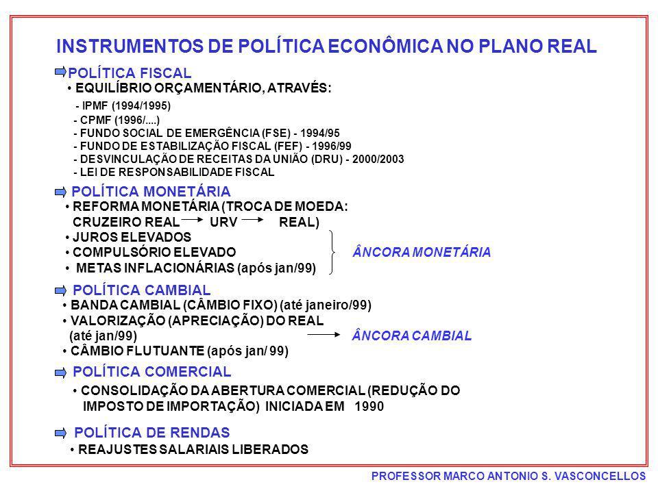 PROFESSOR MARCO ANTONIO S. VASCONCELLOS INSTRUMENTOS DE POLÍTICA ECONÔMICA NO PLANO REAL POLÍTICA FISCAL EQUILÍBRIO ORÇAMENTÁRIO, ATRAVÉS: - IPMF (199