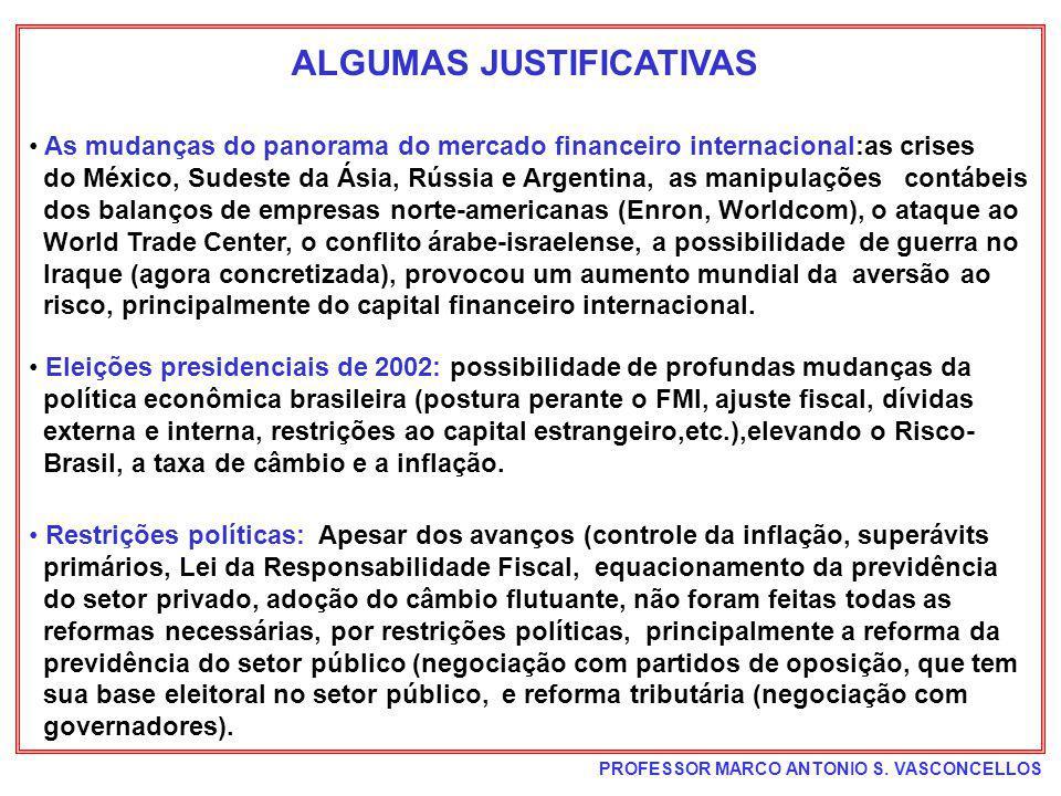 PROFESSOR MARCO ANTONIO S. VASCONCELLOS ALGUMAS JUSTIFICATIVAS Restrições políticas: Apesar dos avanços (controle da inflação, superávits primários, L