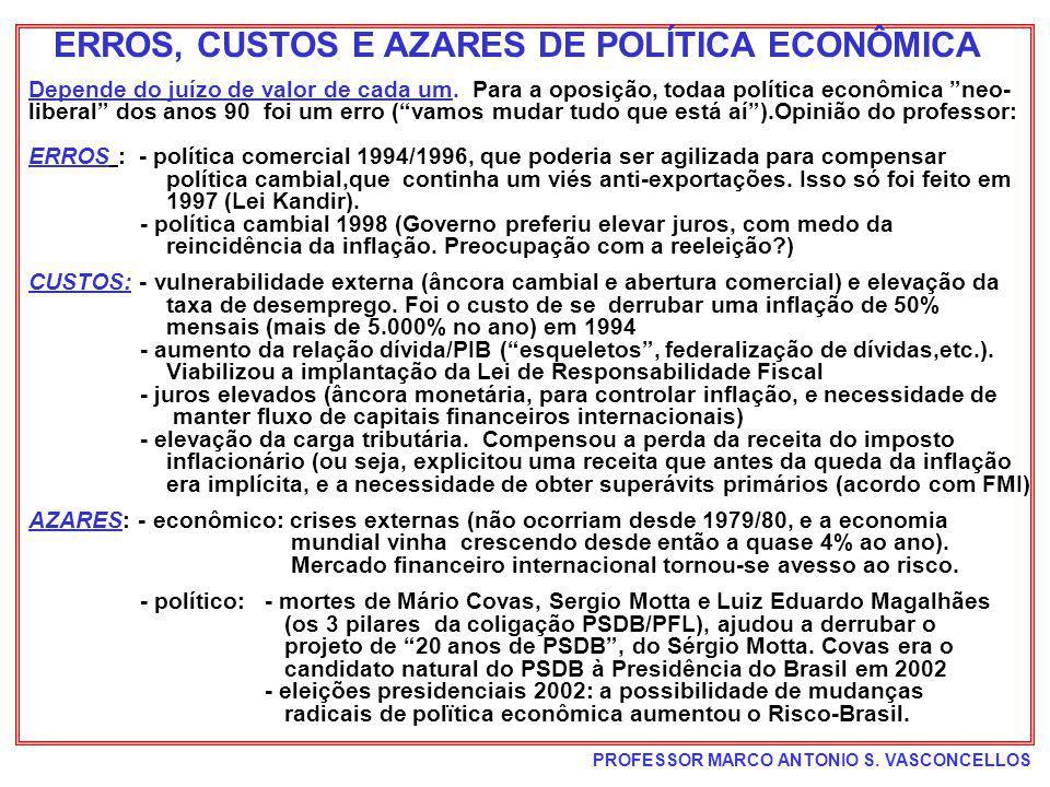 PROFESSOR MARCO ANTONIO S. VASCONCELLOS ERROS, CUSTOS E AZARES DE POLÍTICA ECONÔMICA Depende do juízo de valor de cada um. Para a oposição, todaa polí